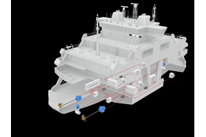 Concept illustration of Onboard Microgrid installed on a ferry (Photo: ABB)