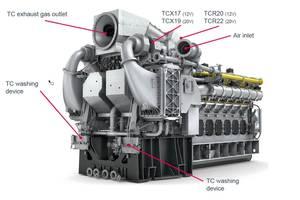 MAN ECOCHARGE arrangement on an MAN V35/44G TS engine (Photo: Man Diesel & Turbo)