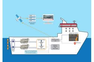 Enginei schematic (Photo: Enginei)
