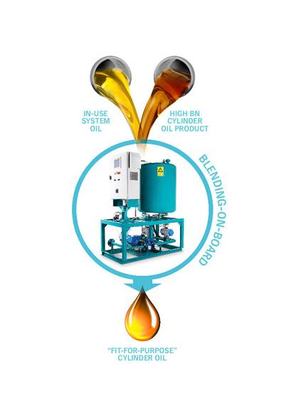 Blending-on-Board system from Maersk Fluid Technology A/S reduces lubrication oil consumption by up to 40 percent a year along with fuel consumption and CO2 emissions (Photo: Maersk)