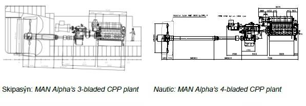 MAN Alpha's 3-bladed CPP plant (left) and MAN Alpha's 4-bladed CPP plant (Image: MAN)