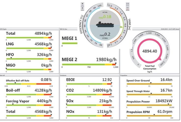 NAPA-DSME Power Solution (Image courtesy of NAPA)
