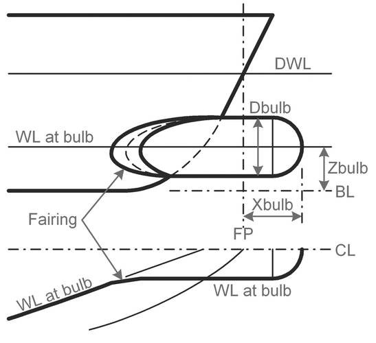 Schematic and implemented bulb geometry